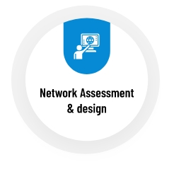 Network Assessment and Design
